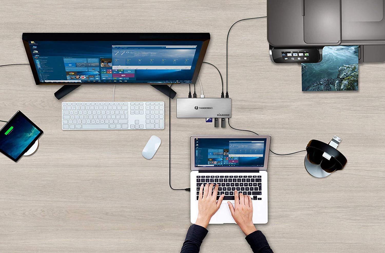 Docking Station for Macbook Pro