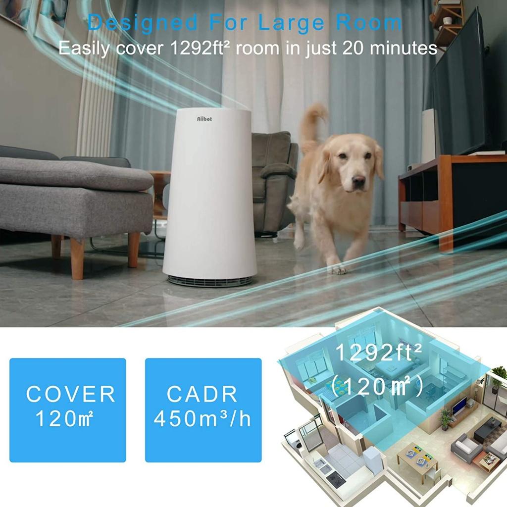 Aiibot air purifier