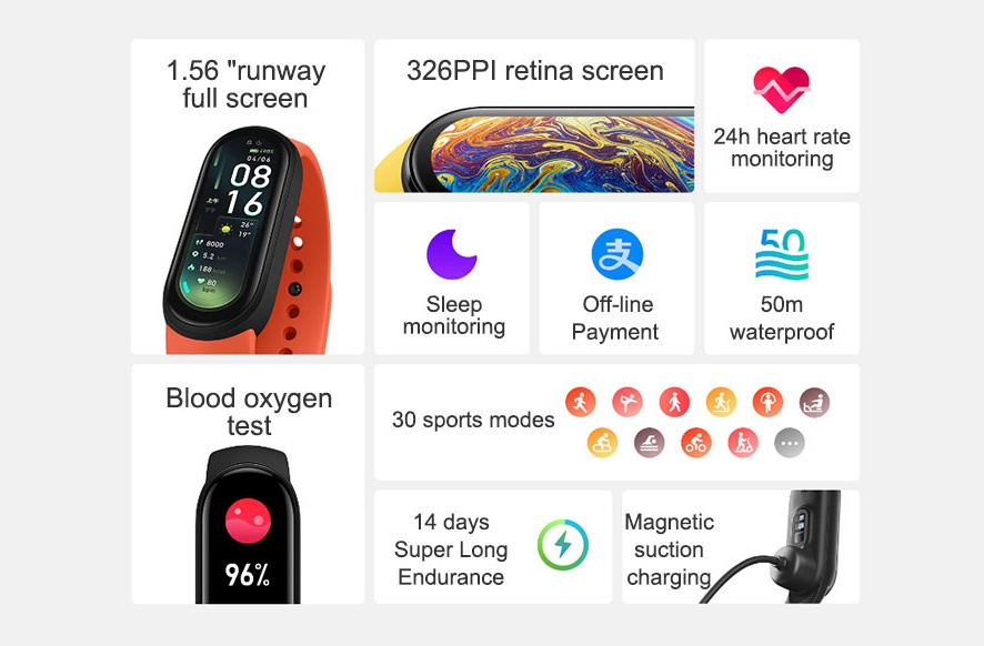 Activity bracelet xiaomi mi band 6 functions